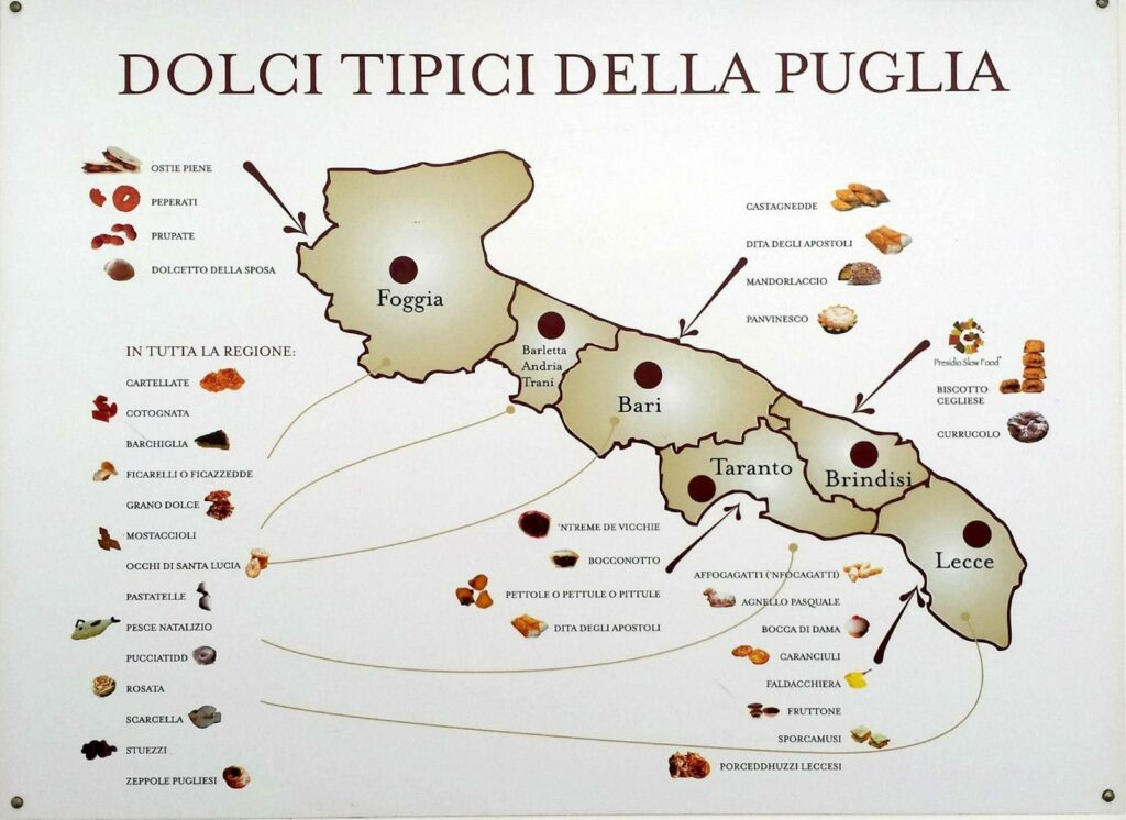 dolci pugliesi - Laterradipuglia.it