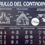 Quale è il significato dei simboli sui trulli ?