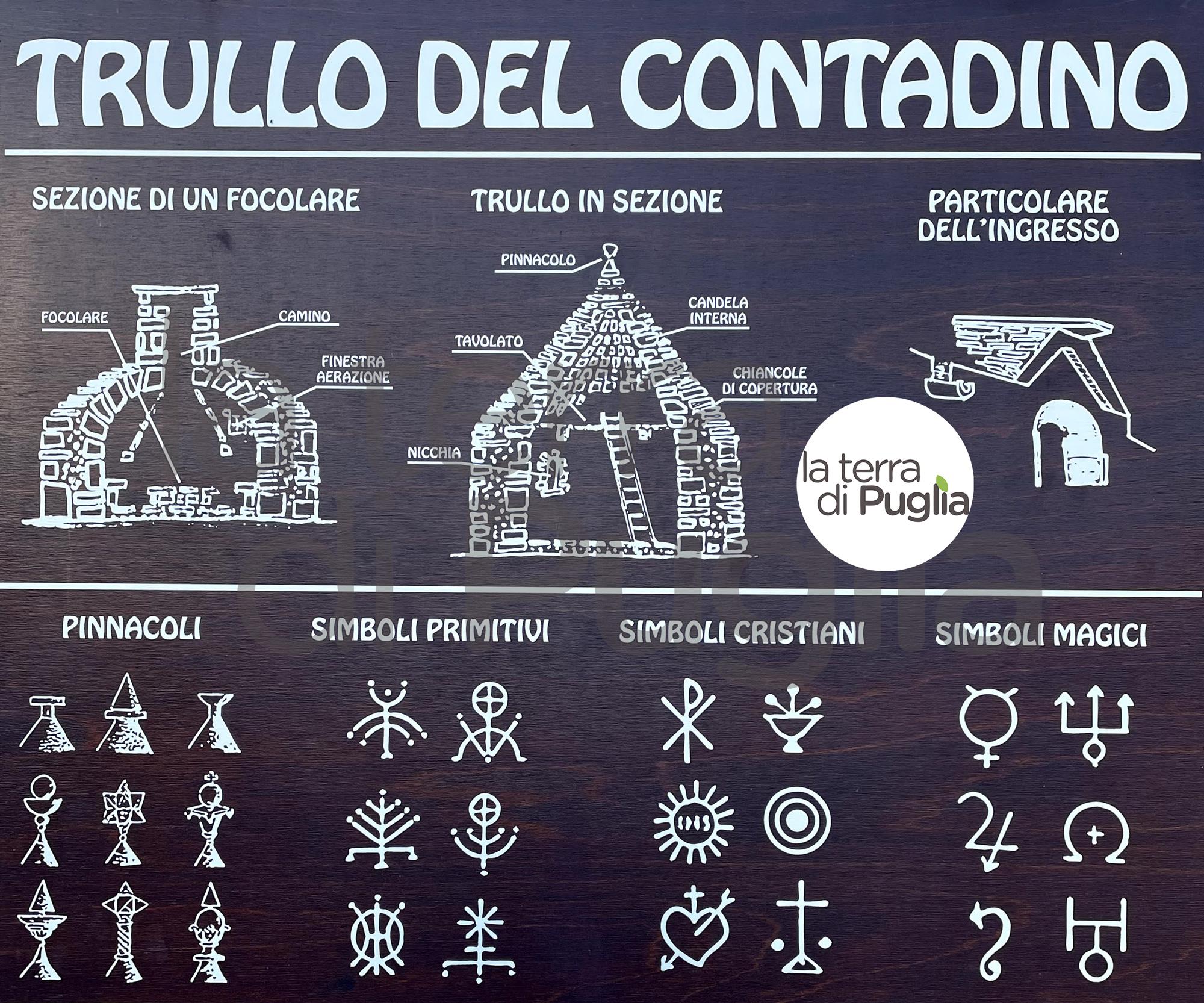 simboli-trulli-alberobello